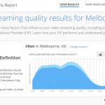 Globetv - Google Video Quality Report